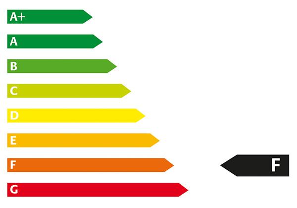 Energie Label F